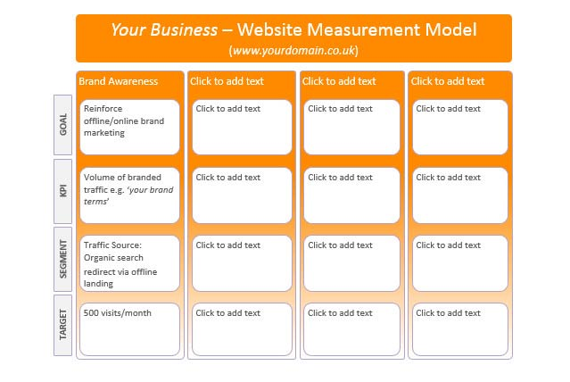 web-analytics-measurement-plan